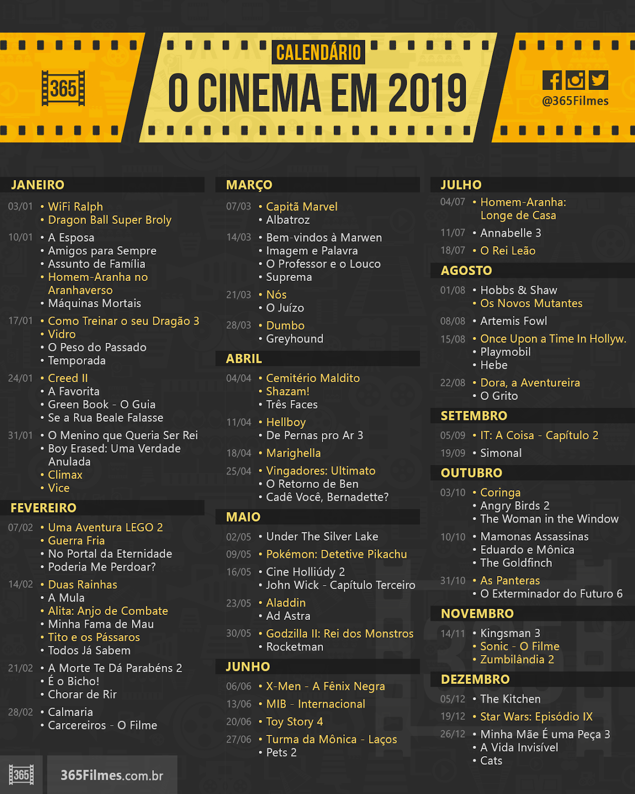 Frases Bonitas De Filmes Relembre Grandes Sucessos Do Cinema