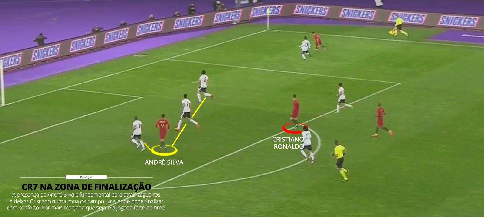 André Silva é o Benzema português  o camisa 9 móvel que fica na cola dos  zagueiros adversários fc194ac124bee