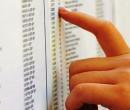 FMS convoca 47 aprovados em processo seletivo